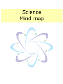 Science Mind Map