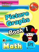 Picture Graphs - P1 - Book 1