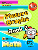 Picture Graphs - P2 - Book 2