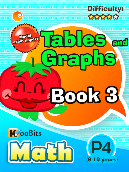Tables and Graphs - P4 - Book 3