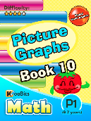 Picture Graphs - P1 - Book 10