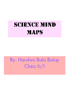 Science Mind Maps
