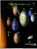 Planet- Planet tata surya