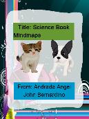 Science Book Mindmaps