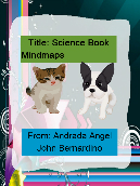Science Book Mindmaps
